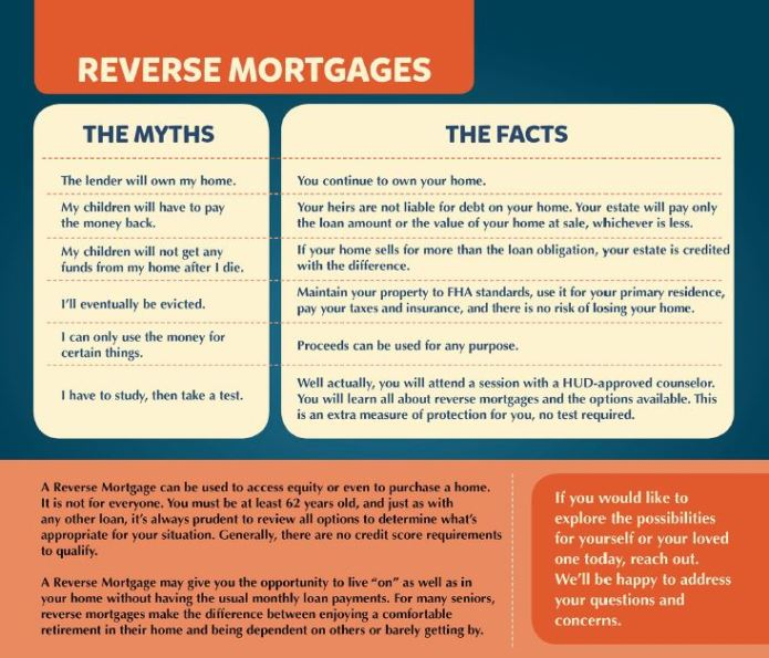 reverse-mortgage-flyer