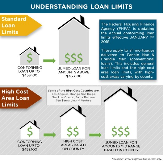 Understanding Loan Limits 2018_WEB.pptx